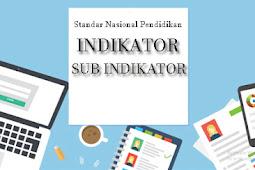 Indikator dan Sub Indikator 8 Standar Nasional Pendidikan Sekolah Model