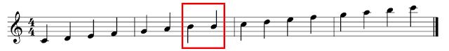 La dirección de la plica depende de la posición de la figura en el pentagrama