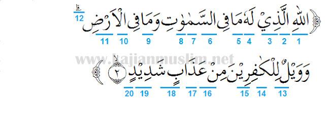 Hukum tajwid surat ibrahim ayat 2