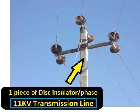 11KV transmission line