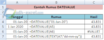 rumus DATEVALUE dalam Excel