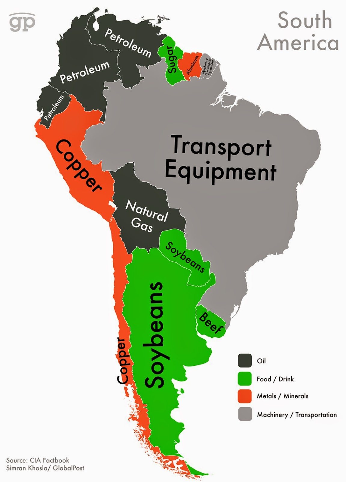 Export in the world: South America