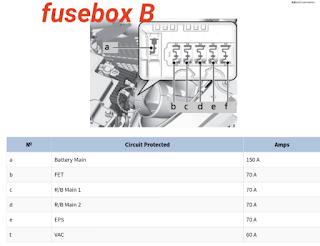 fusebox HONDA ODYSSEY 2018-2019