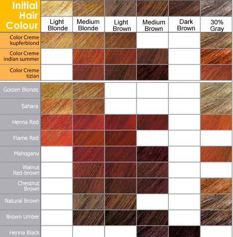 4k Pictures Red Color Hair Chart