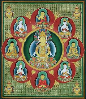 Mandala dei cinque Buddha