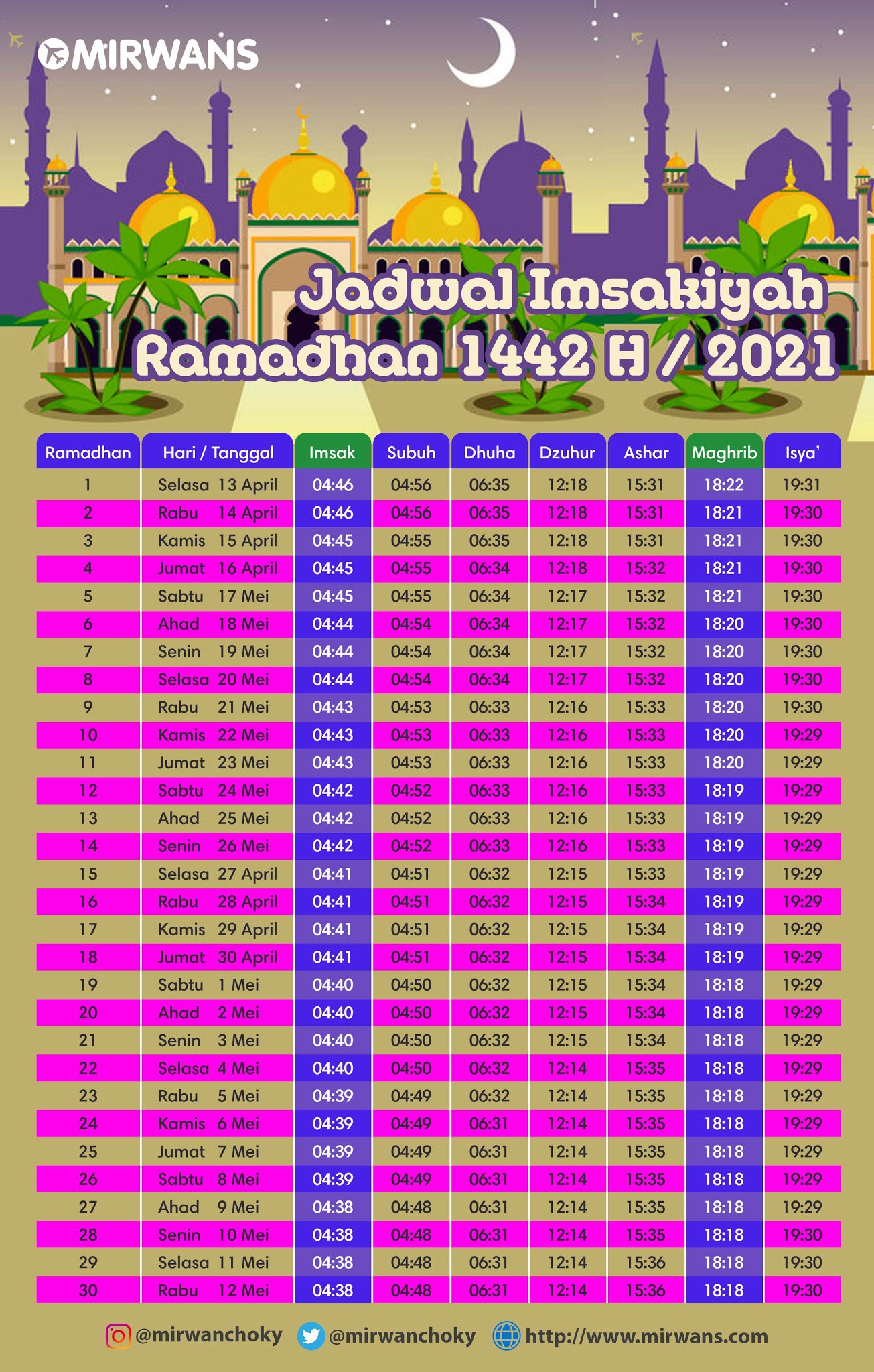 jadwal imsakiyah ramadhan, jadwal imsakiyah ramadhan 2021, jadwal imsakiyah ramadhan 1442 h, jadwal imsakiyah ramadhan pekanbaru