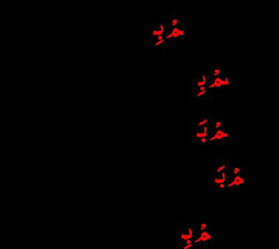 Penjelasan Ikhfa' Syafawi