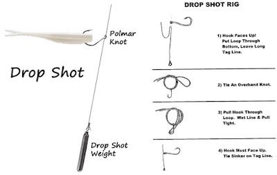 A MATTER OF LIFE AND FLUFFCHUCKING: DROP SHOT FLIES