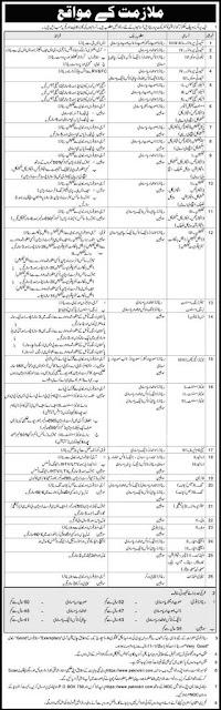 Fresh Pak Army jobs in Rawalpindi 2021