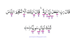 Hukum Tajwid Surat Maryam Ayat 10