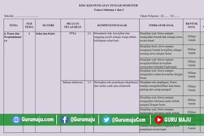 Kisi-Kisi Soal UTS / PTS Kelas 5 Semester 2 K13 Revisi Terbaru