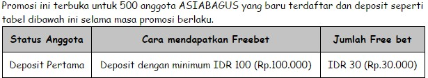 Freebet Terbaru 30.000   AsiaBagus