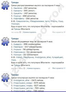 Список популярных хэштегов