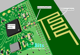WHAT IS  PCB TRACE ANTENA