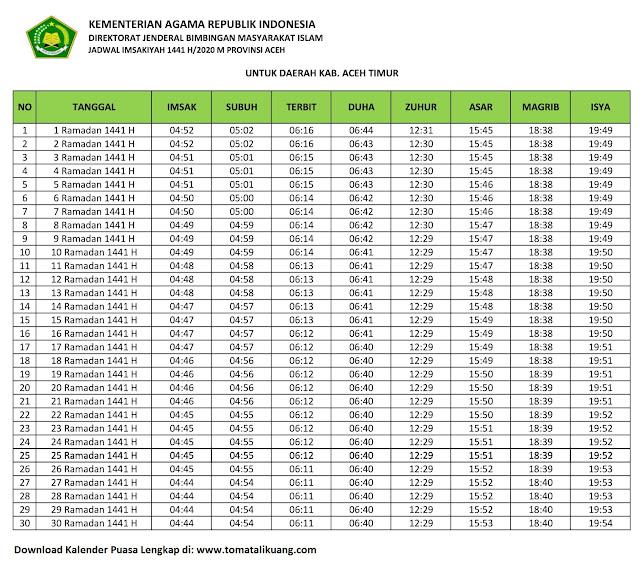 jadwal imsakiyah ramadhan buka puasa kabupaten aceh Timur 2020 m 1441 h tomatalikuang.com