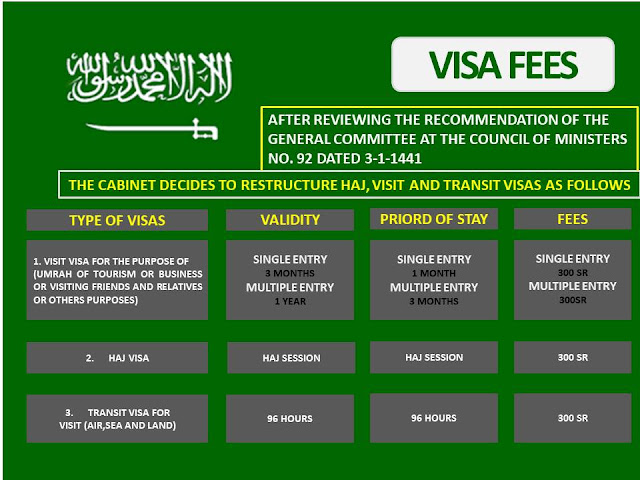 300 Saudi Riyal for multiple visas with one-year legality