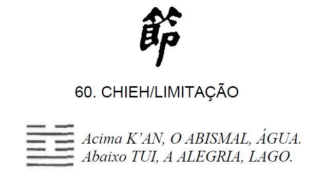 Imagem de 'Chieh / Limitação' - hexagrama número 60, de 64 que fazem parte do I Ching, o Livro das Mutações