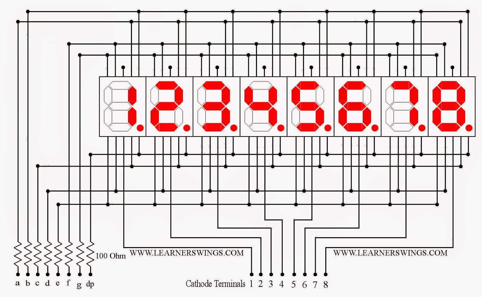Here we will generate a program that will display 1, 2, 3, 4, 5, 6, 7 and 8  together in the seven segment display cluster as given below.