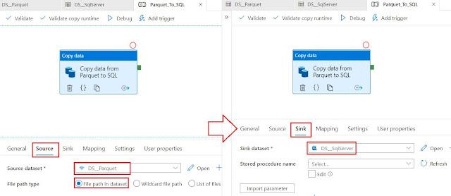 copy data parquet file to SQL Table