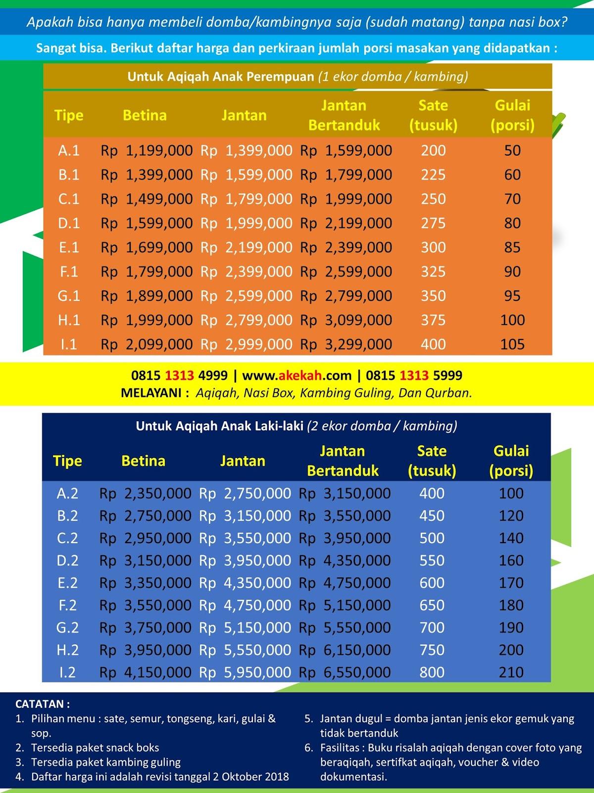 Harga Paket Akikah Dan Catering Plus Untuk Anak Laki-Laki Wilayah Kabupaten Bogor