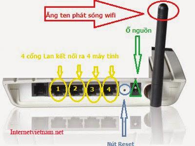 Thông Tin Về Moderm Wifi 4 Cổng 1