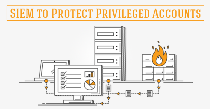Here's How SIEM Can Protect Your Privileged Accounts in the Enterprise
