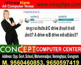 कंप्यूटर या लैपटॉप में C drive ही पहले से क्यों होता है? A drive या B drive क्यों नहीं होता है?