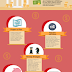 Infographic: Recession-Proof Your Business
