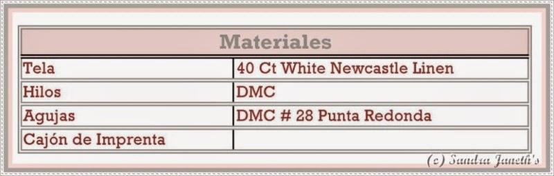 Lista de Materiales SJSC - PX0003 - Abecedario para Cajón de Imprenta