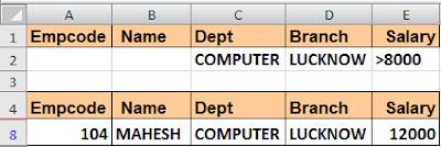 जाने Advance Filter का Excel में क्या Use है?
