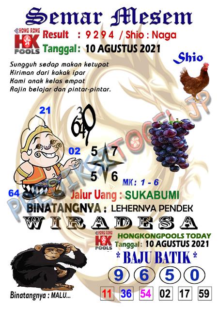 Syair Semar Mesem HK Malam Ini 10-Agt-2021