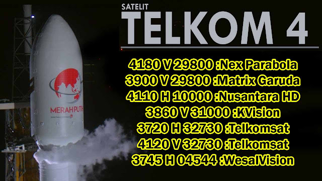Transponder dan Frekuensi Telkom 4 Terbaru 2020