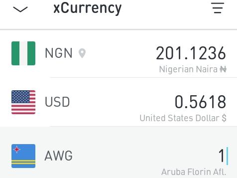 Aruba Florin Exchange rates