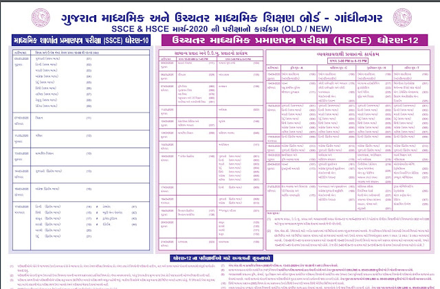 Gujarat Board Class 10th SSC Timetable 2020