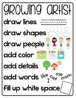 Kindergarten anchor charts that are ready to print and use. Print this anchor chart for individual or small group use or print a poster of this anchor chart at Vista Print. You will use this growing artists anchor chart again and again. Click to check out more $1 anchor charts.
