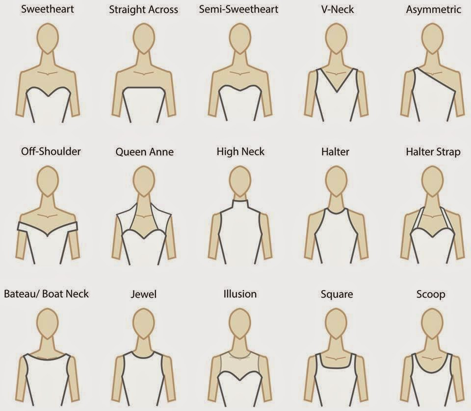 The ultimate prom guide necklines and dress lengths the for Different necklines for wedding dresses