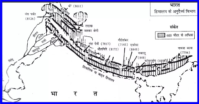 11 class Geography - ll Notes In Hindi Chapter 2Structure and Physiographyअध्याय - 2संरचना तथा भू आकृति विज्ञान