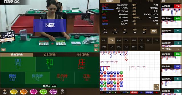 百家樂職業賭客注碼分配