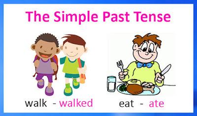dan Contoh Kalimat Simple Past Tense Kelas  Penjelasan, Soal, dan Contoh Kalimat Simple Past Tense Kelas 8 SMP