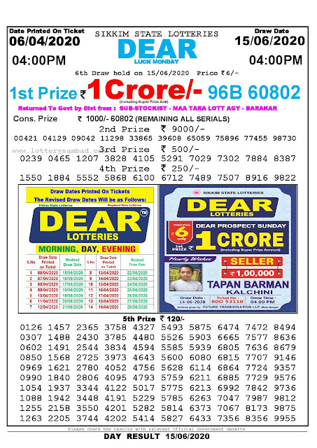 Lottery Sambad Today 06.04.2020 Dear Luck Monday 4:00 pm