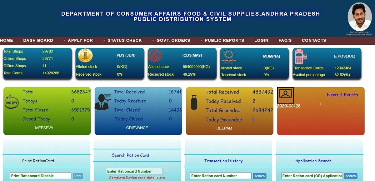 AP New Ration Card List 2021 | Status Enquiry | Check Details by Name / Aadhaar Number