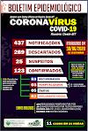 Rosário Oeste já tem 123 casos de covid19