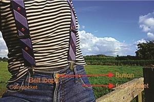 Bagian bagian celana jeans