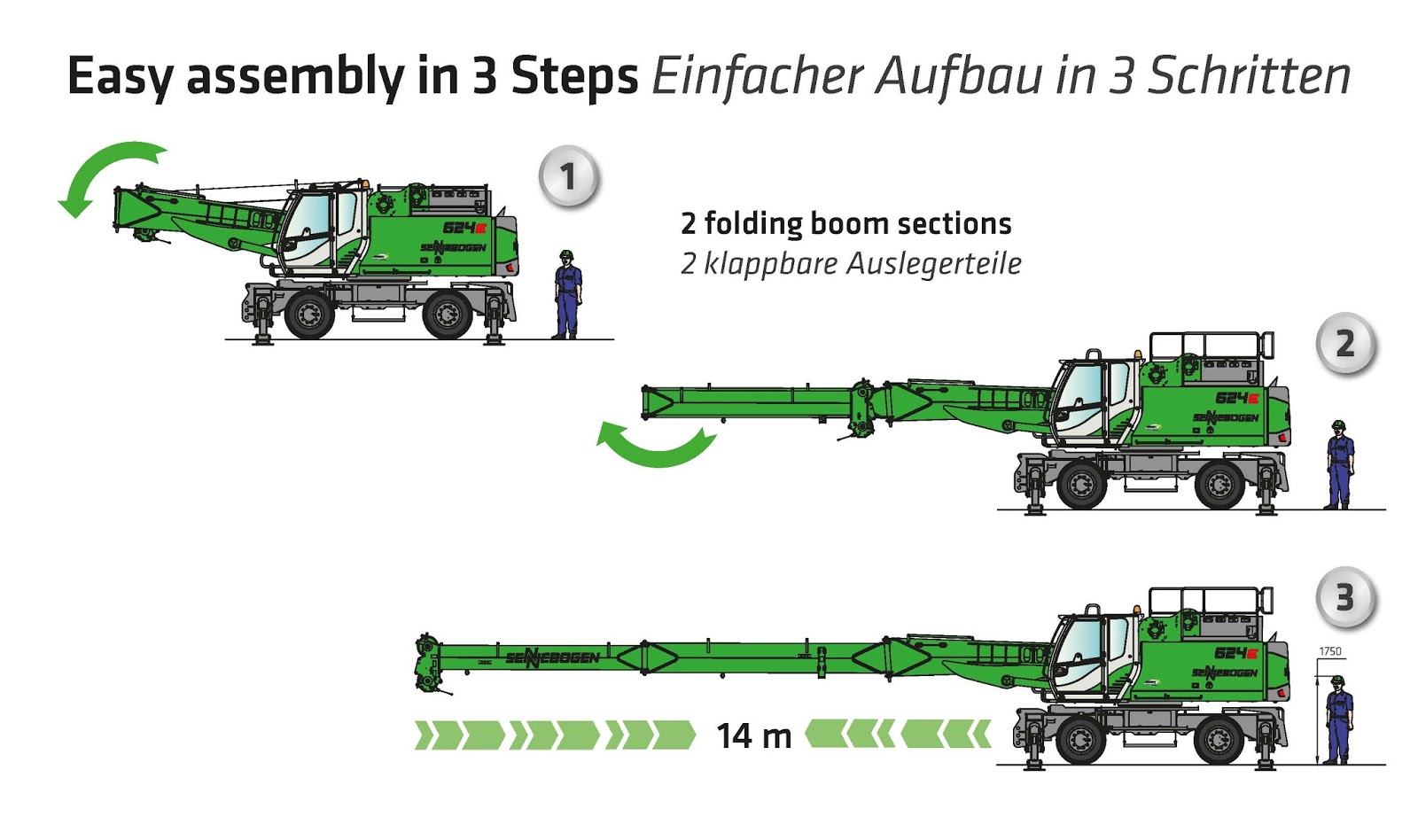sennebogen 624 showing how the foldable box-type boom can be assembled
