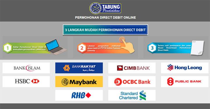Tatacara Bayar PTPTN Guna Autodebit Bank