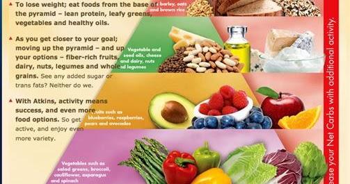 Terapi Nutrisi