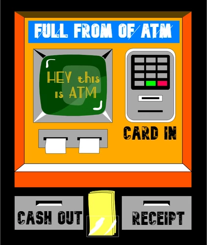 Full form of ATM. Meaning of ATM.