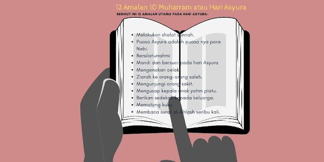 12 Amalan 10 Muharram atau Hari Asyura