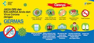 Pencegahan COVID-19 dengan Germas
