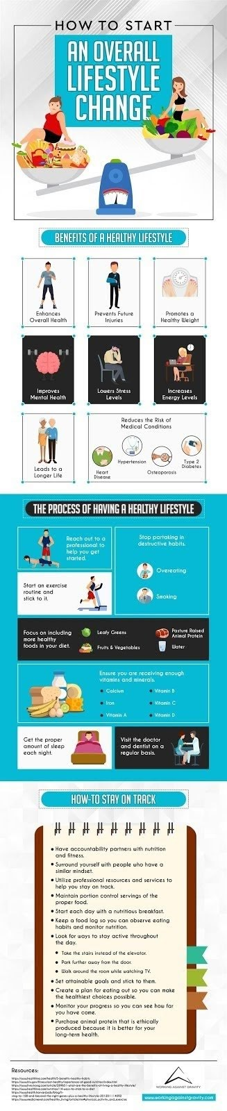 How to Start an Overall Lifestyle Change #infographic